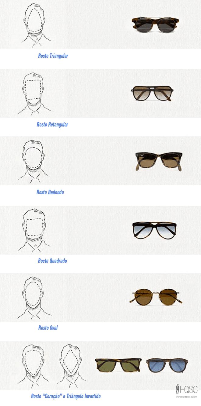 Armações de Óculos para cada  formato de Rosto - HQSC
